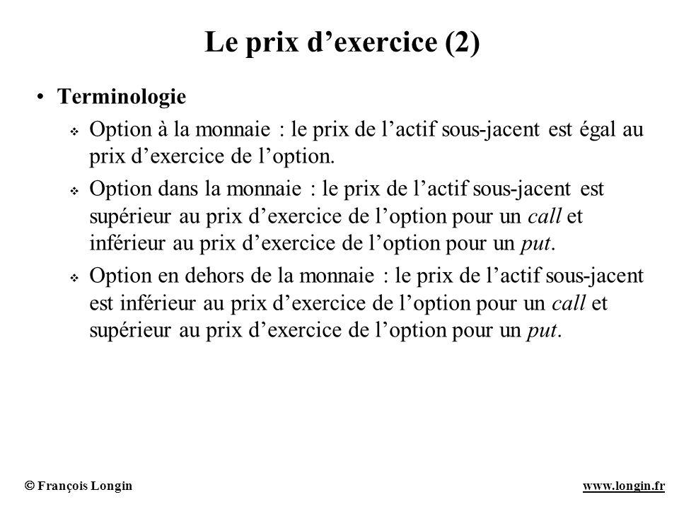 François Longin www.longin.frwww.longin.fr Le prix dexercice (2) Terminologie Option à la monnaie : le prix de lactif sous-jacent est égal au prix dex