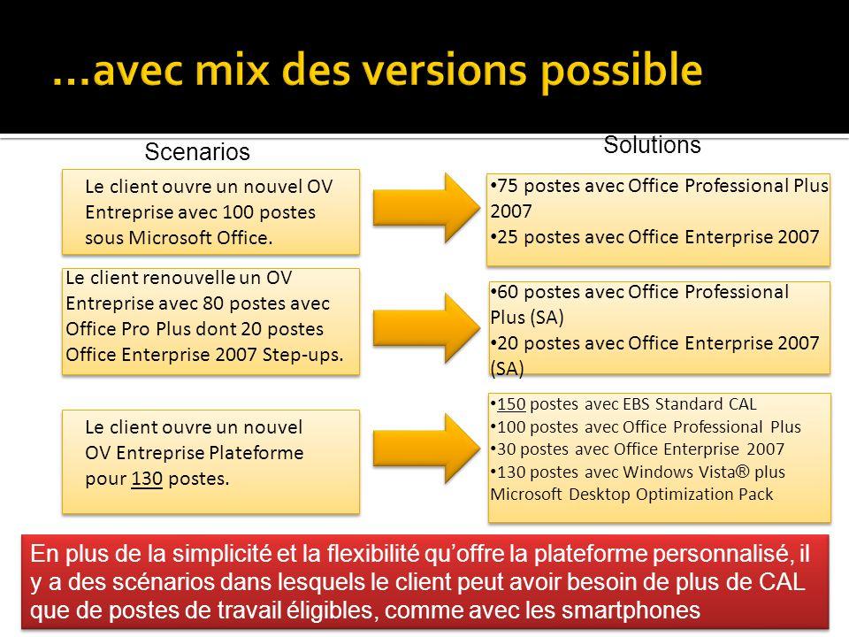 Le client ouvre un nouvel OV Entreprise avec 100 postes sous Microsoft Office. 75 postes avec Office Professional Plus 2007 25 postes avec Office Ente