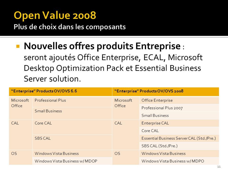 Nouvelles offres produits Entreprise : seront ajoutés Office Enterprise, ECAL, Microsoft Desktop Optimization Pack et Essential Business Server soluti