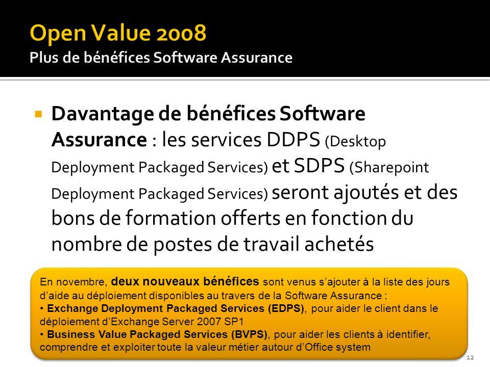 Davantage de bénéfices Software Assurance : les services DDPS (Desktop Deployment Packaged Services) et SDPS (Sharepoint Deployment Packaged Services)