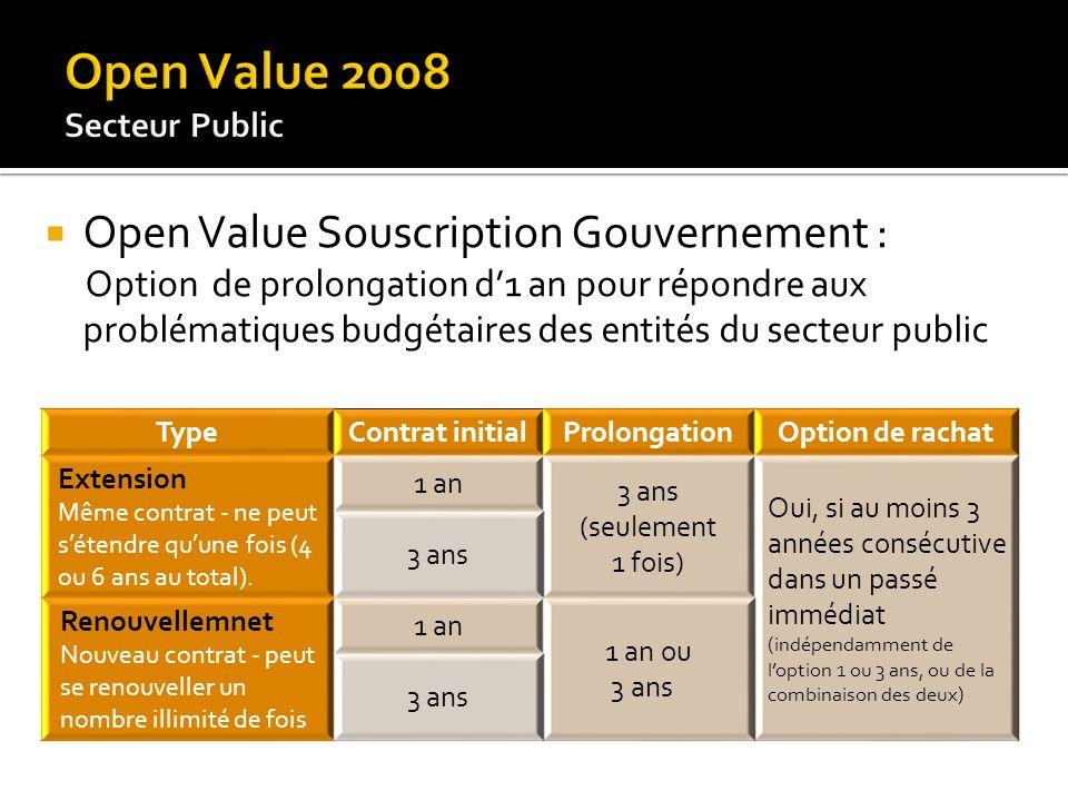 Open Value Souscription Gouvernement : Option de prolongation d1 an pour répondre aux problématiques budgétaires des entités du secteur public TypeCon