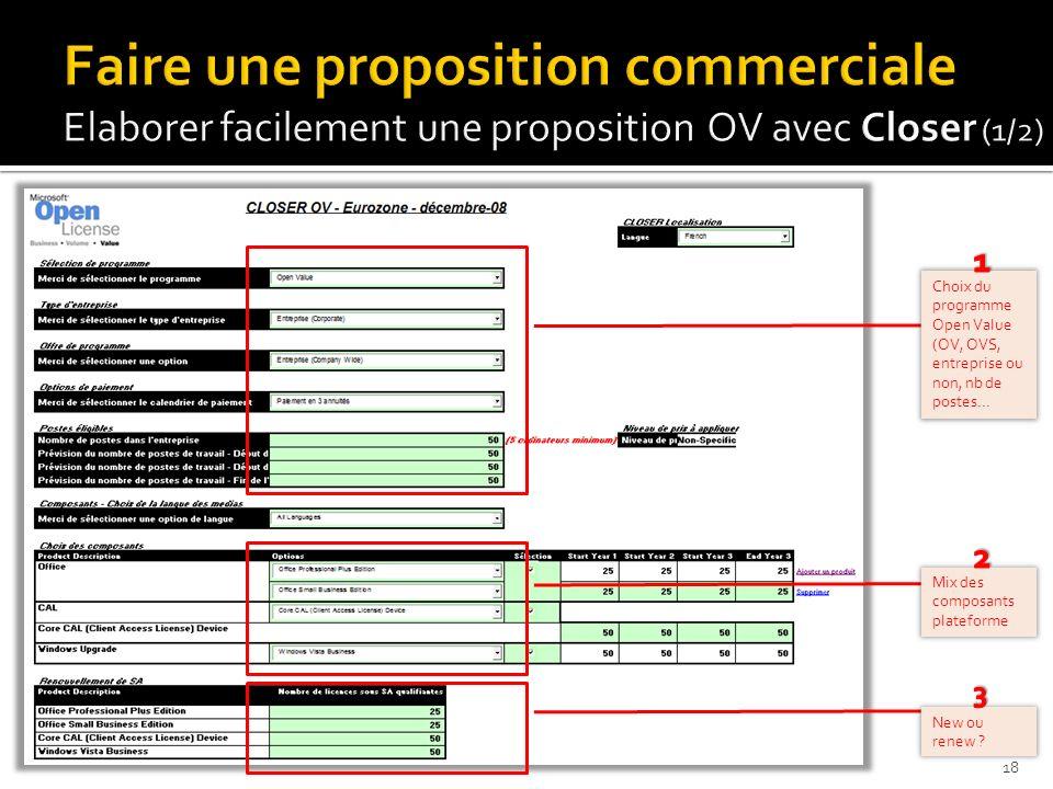 18 Choix du programme Open Value (OV, OVS, entreprise ou non, nb de postes… Mix des composants plateforme New ou renew ?