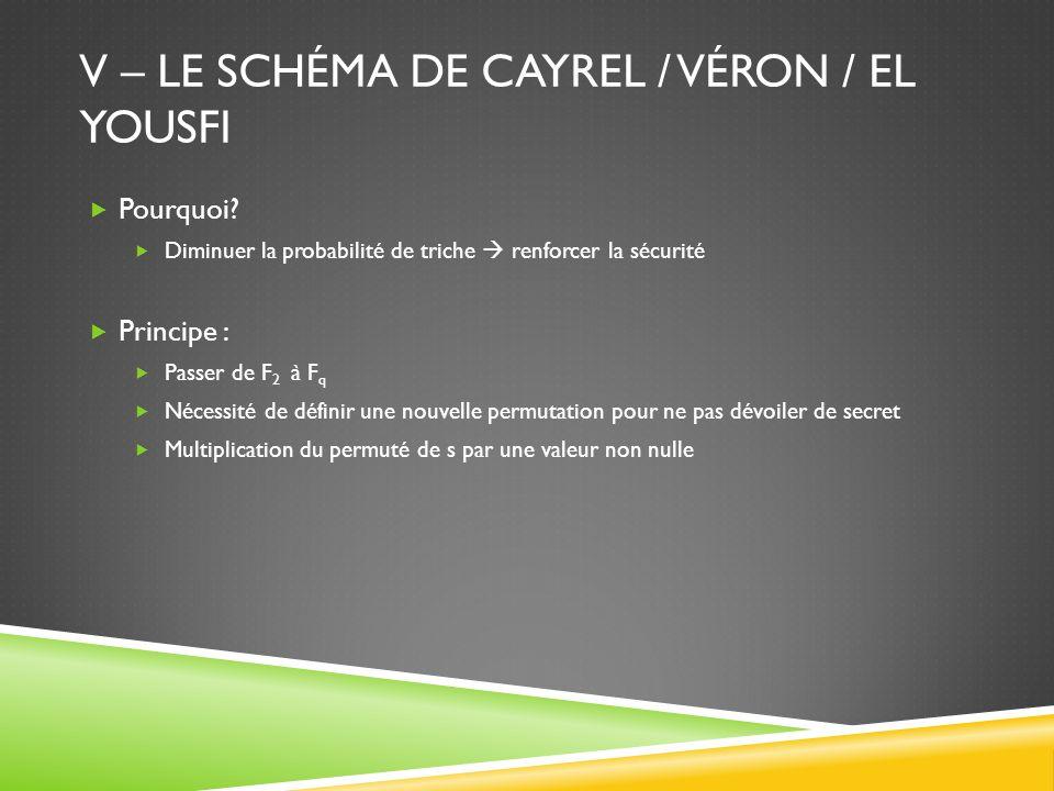 V – LE SCHÉMA DE CAYREL / VÉRON / EL YOUSFI Pourquoi.