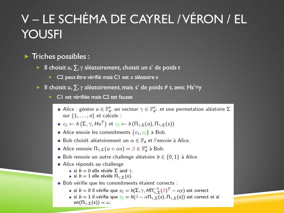 Triches possibles : Il choisit u,, γ aléatoirement, choisit un s de poids t C2 peut être vérifié mais C1 est « aléatoire » Il choisit u,, γ aléatoirement, mais s de poids t, avec Hs=y C1 est vérifiée mais C2 est fausse