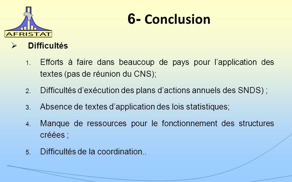 6- Conclusion Difficultés 1. Efforts à faire dans beaucoup de pays pour lapplication des textes (pas de réunion du CNS); 2. Difficultés dexécution des