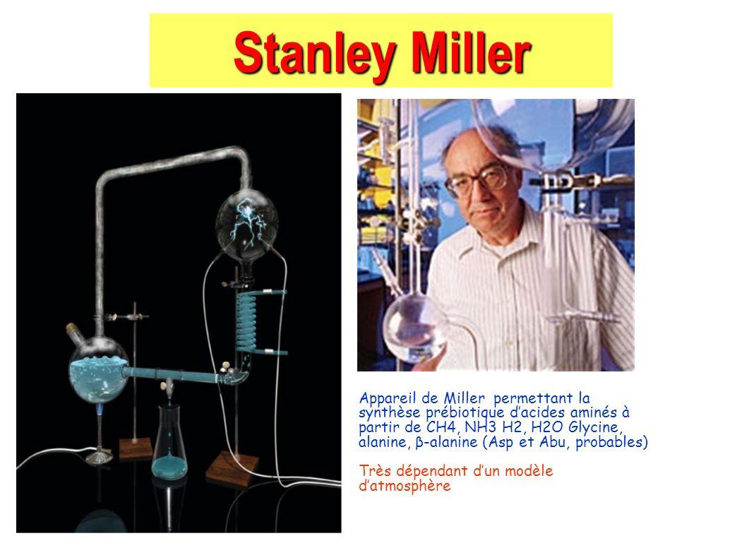 Stanley Miller Appareil de Miller permettant la synthèse prébiotique dacides aminés à partir de CH4, NH3 H2, H2O Glycine, alanine, β-alanine (Asp et A