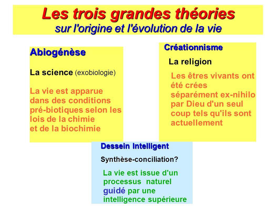 Les trois grandes théories sur l'origine et l'évolution de la vie Abiogénèse La science (exobiologie) La vie est apparue dans des conditions pré-bioti