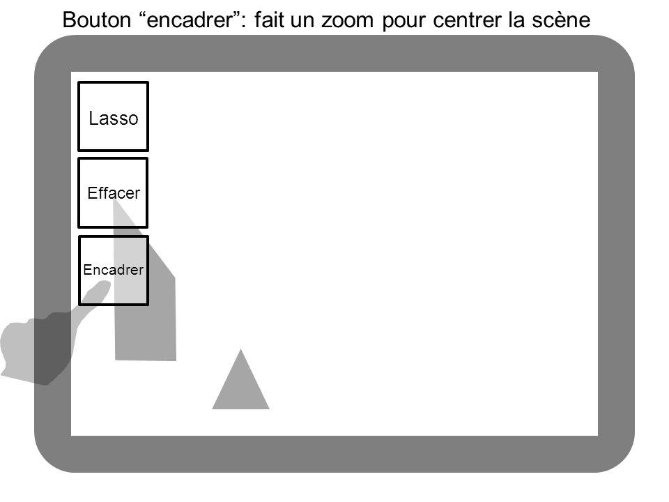 Bouton encadrer: fait un zoom pour centrer la scène Lasso Effacer Encadrer