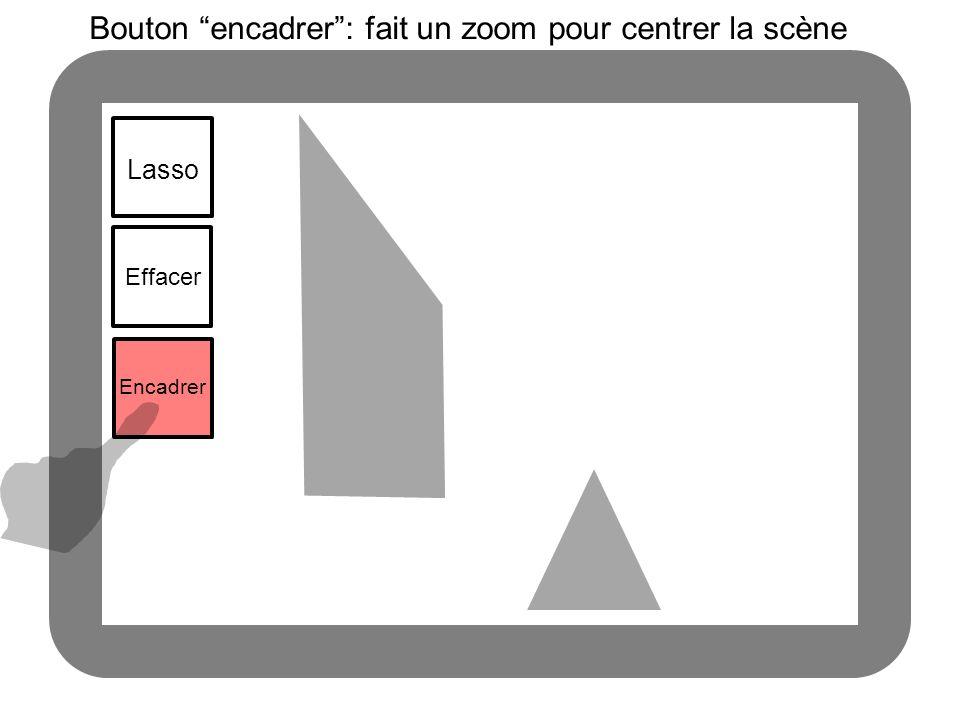 Lasso Bouton encadrer: fait un zoom pour centrer la scène Effacer Encadrer