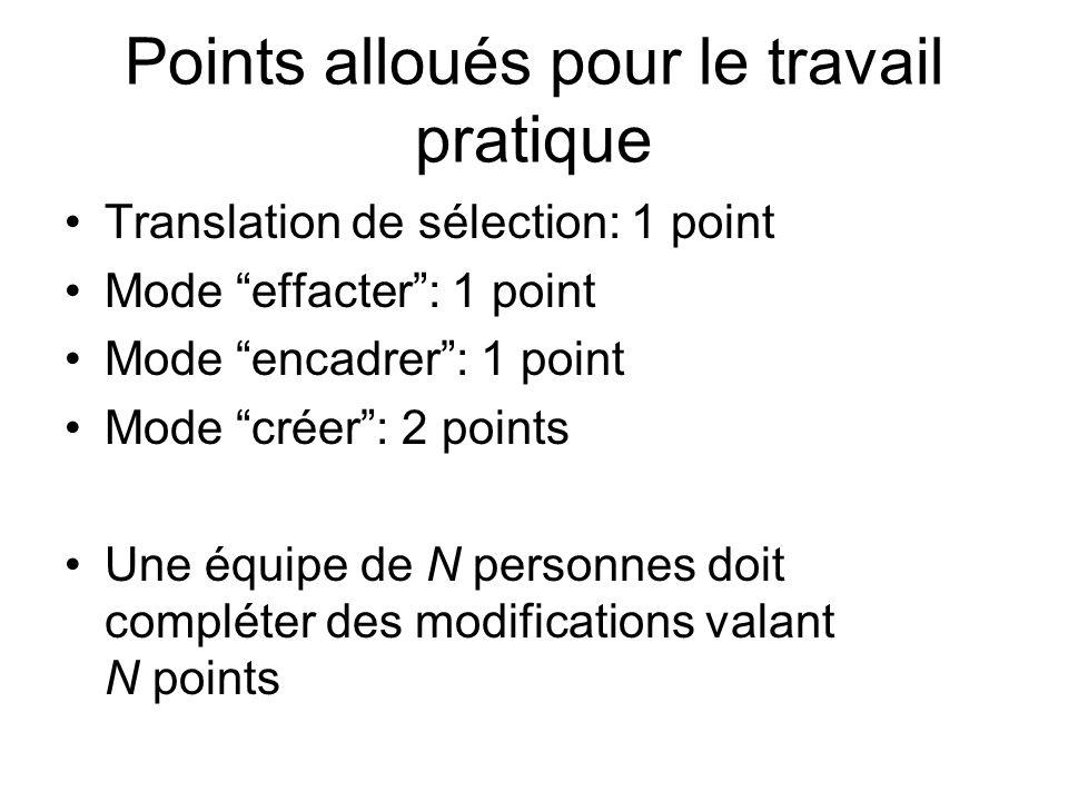 Points alloués pour le travail pratique Translation de sélection: 1 point Mode effacter: 1 point Mode encadrer: 1 point Mode créer: 2 points Une équipe de N personnes doit compléter des modifications valant N points