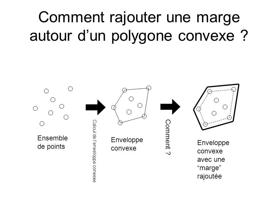 Comment rajouter une marge autour dun polygone convexe ? Ensemble de points Enveloppe convexe Enveloppe convexe avec une marge rajoutée Calcul de lenv