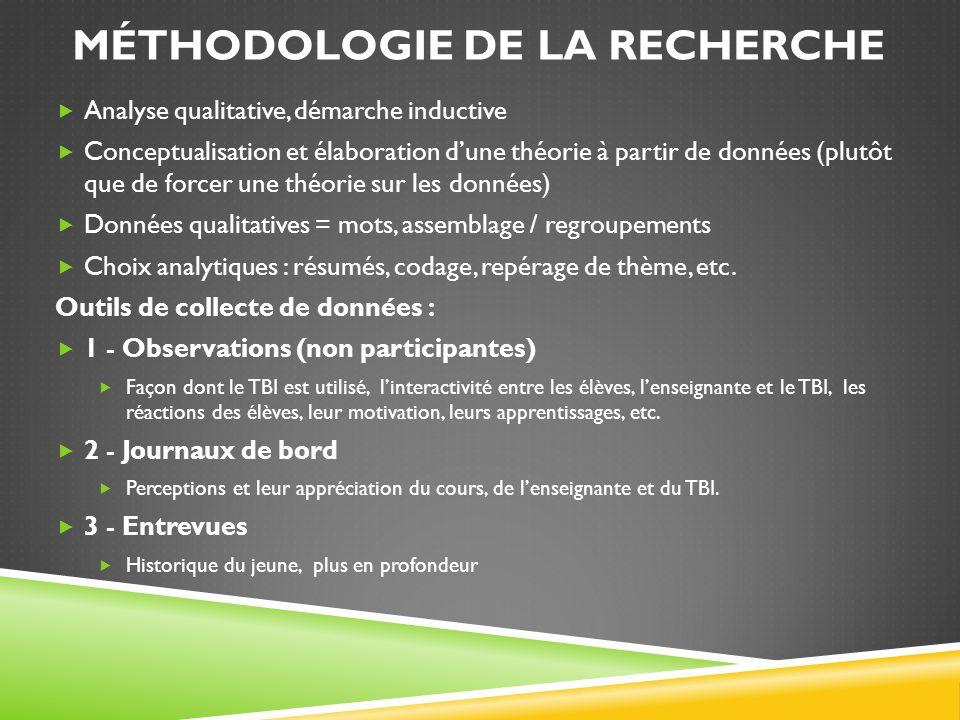 MÉTHODOLOGIE DE LA RECHERCHE Analyse qualitative, démarche inductive Conceptualisation et élaboration dune théorie à partir de données (plutôt que de