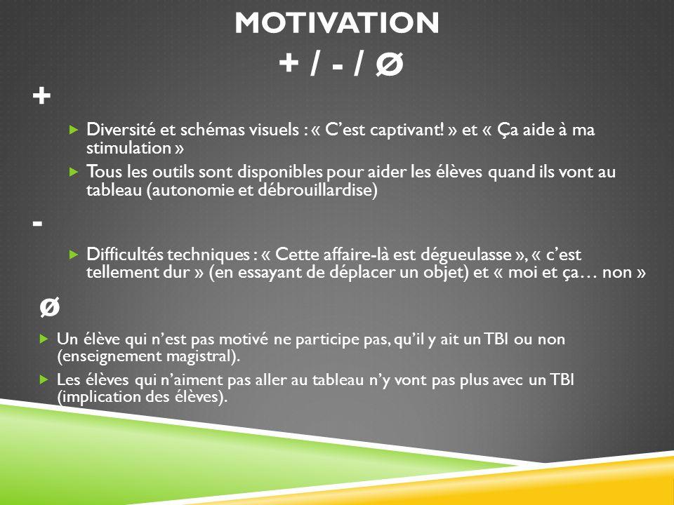 MOTIVATION + / - / Ø + Diversité et schémas visuels : « Cest captivant! » et « Ça aide à ma stimulation » Tous les outils sont disponibles pour aider