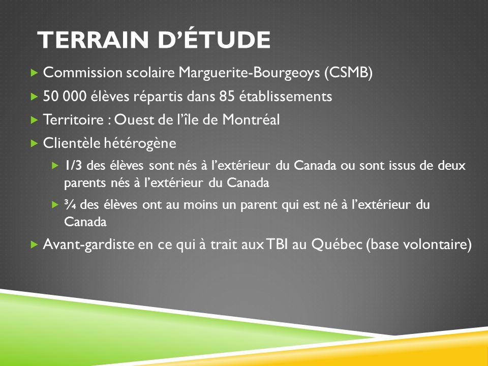 TERRAIN DÉTUDE Commission scolaire Marguerite-Bourgeoys (CSMB) 50 000 élèves répartis dans 85 établissements Territoire : Ouest de lîle de Montréal Cl