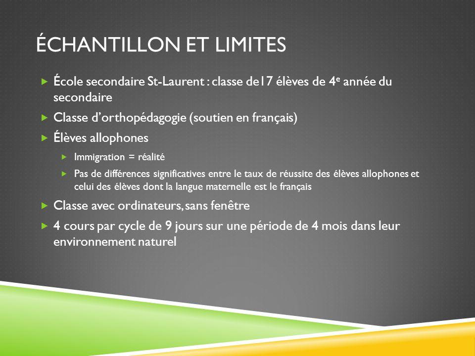 ÉCHANTILLON ET LIMITES École secondaire St-Laurent : classe de17 élèves de 4 e année du secondaire Classe dorthopédagogie (soutien en français) Élèves