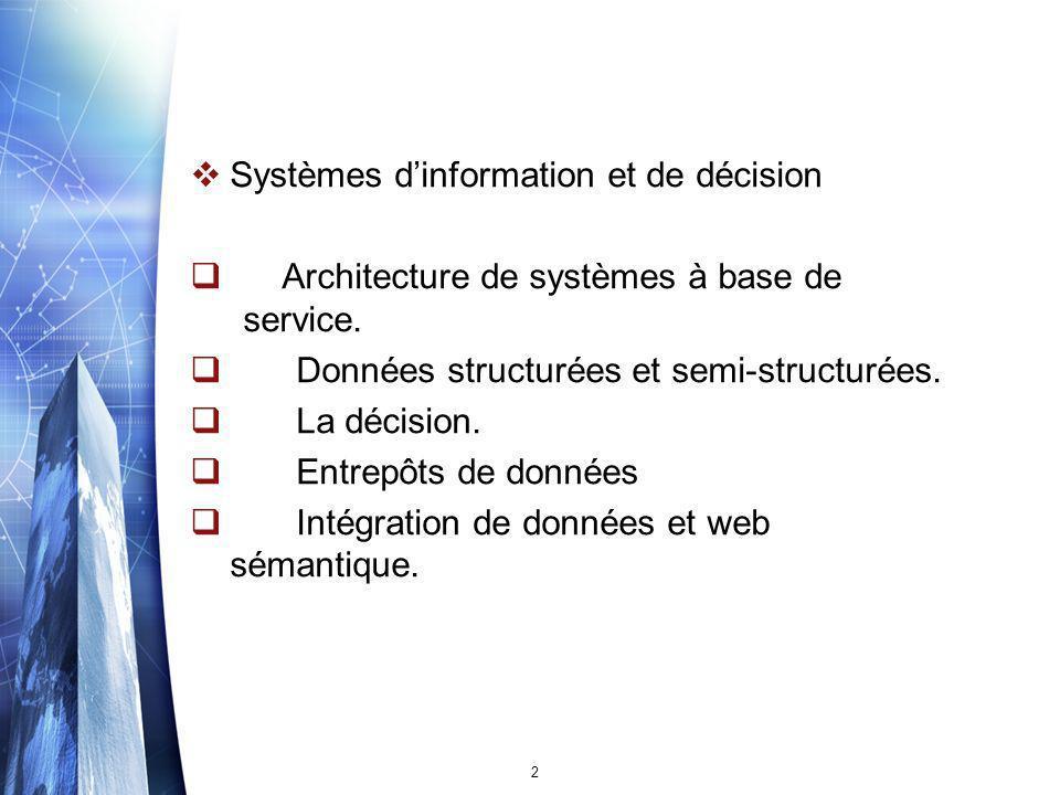 Cas dapplication: (2) Les données sur les monuments historique de la ville de paris de Dbpedia Français avec les bâtiments de le base Bdtopo.