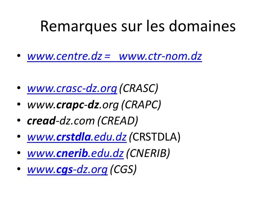 Remarques sur les domaines www.centre.dz = www.ctr-nom.dz www.crasc-dz.org (CRASC) www.crasc-dz.org www.crapc-dz.org (CRAPC) cread-dz.com (CREAD) www.crstdla.edu.dz (CRSTDLA) www.crstdla.edu.dz www.cnerib.edu.dz (CNERIB) www.cnerib.edu.dz www.cgs-dz.org (CGS) www.cgs-dz.org