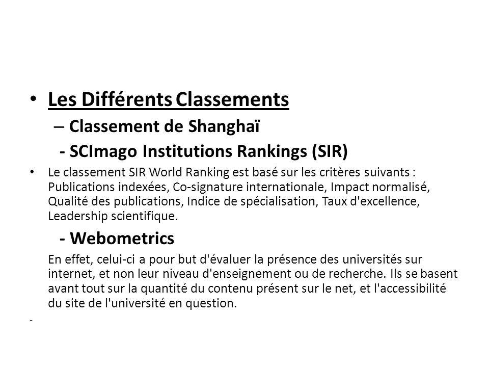 Les Différents Classements – Classement de Shanghaï - SCImago Institutions Rankings (SIR) Le classement SIR World Ranking est basé sur les critères suivants : Publications indexées, Co-signature internationale, Impact normalisé, Qualité des publications, Indice de spécialisation, Taux d excellence, Leadership scientifique.
