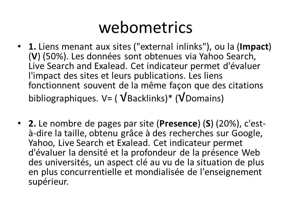webometrics 1. Liens menant aux sites ( external inlinks ), ou la (Impact) (V) (50%).