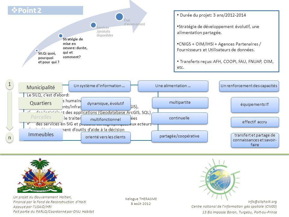 SILQ: quoi, pourquoi et pour qui ? Stratégie de mise en oeuvre: durée, qui et comment? État davancement Services /produits disponibles Point 2 Le SILQ