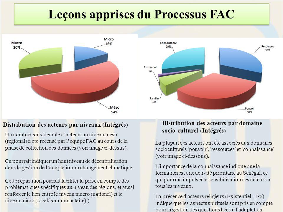 Leçons apprises du Processus FAC Un nombre considérable dacteurs au niveau méso (régional) a été recensé par léquipe FAC au cours de la phase de collection des données (voir image ci-dessus).
