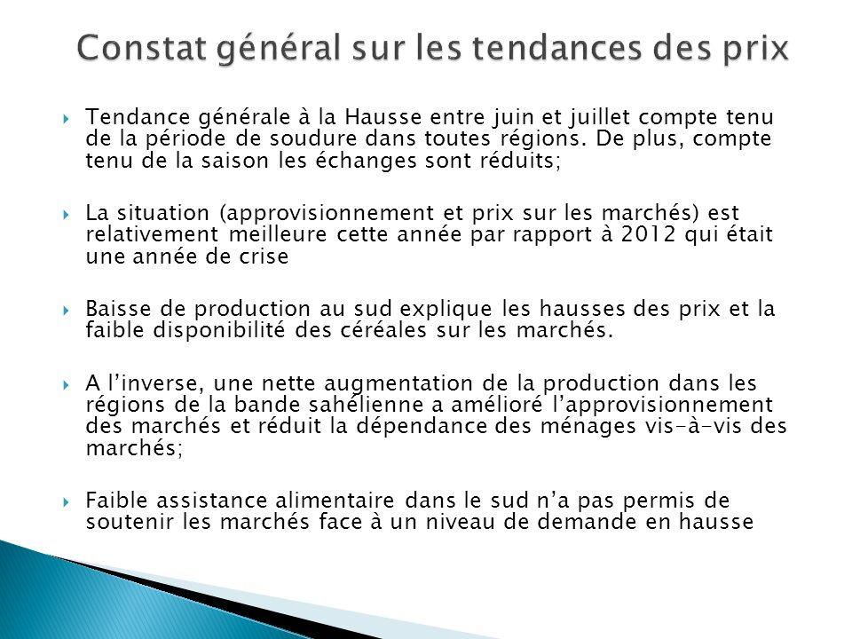 Tendance générale à la Hausse entre juin et juillet compte tenu de la période de soudure dans toutes régions. De plus, compte tenu de la saison les éc