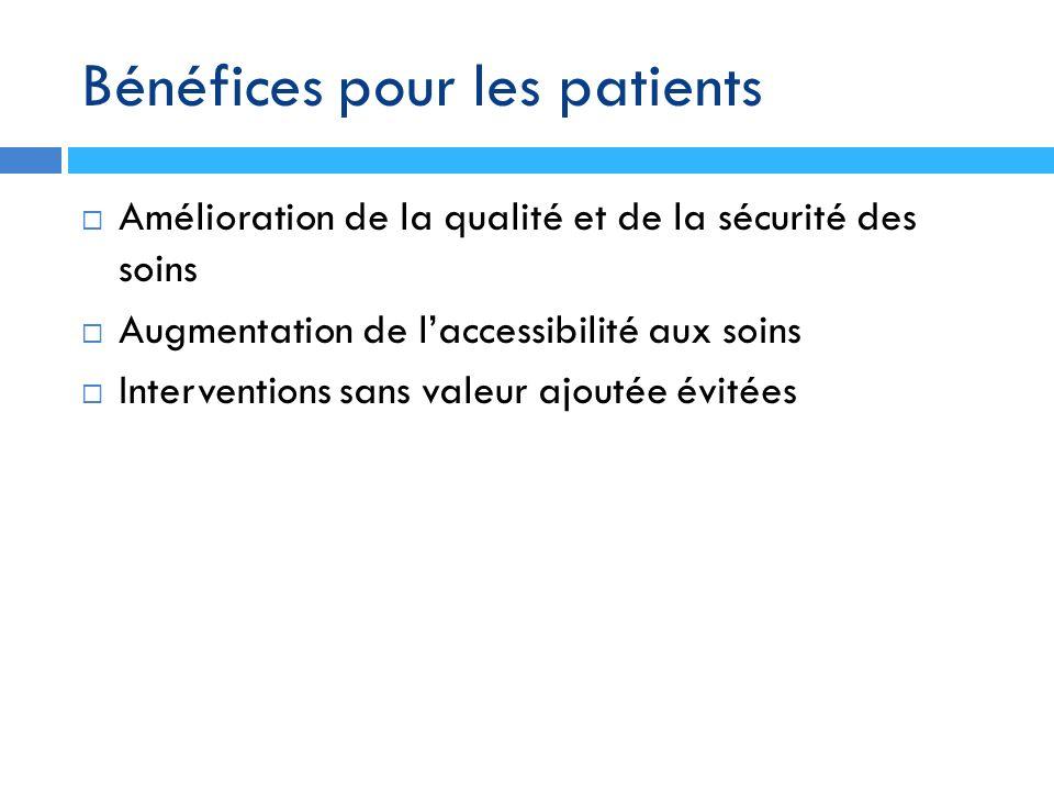 Bénéfices pour les patients Amélioration de la qualité et de la sécurité des soins Augmentation de laccessibilité aux soins Interventions sans valeur