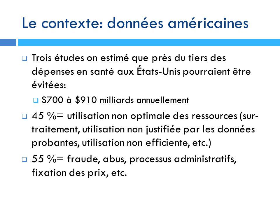 Le contexte: données canadiennes Association canadienne des radiologistes (2010): 30 % des procédures dimagerie diagnostique réalisées au Canada ne seraient pas nécessaires Les coûts opérationnels de limagerie au Canada sélèvent à 2,2 milliards$/an