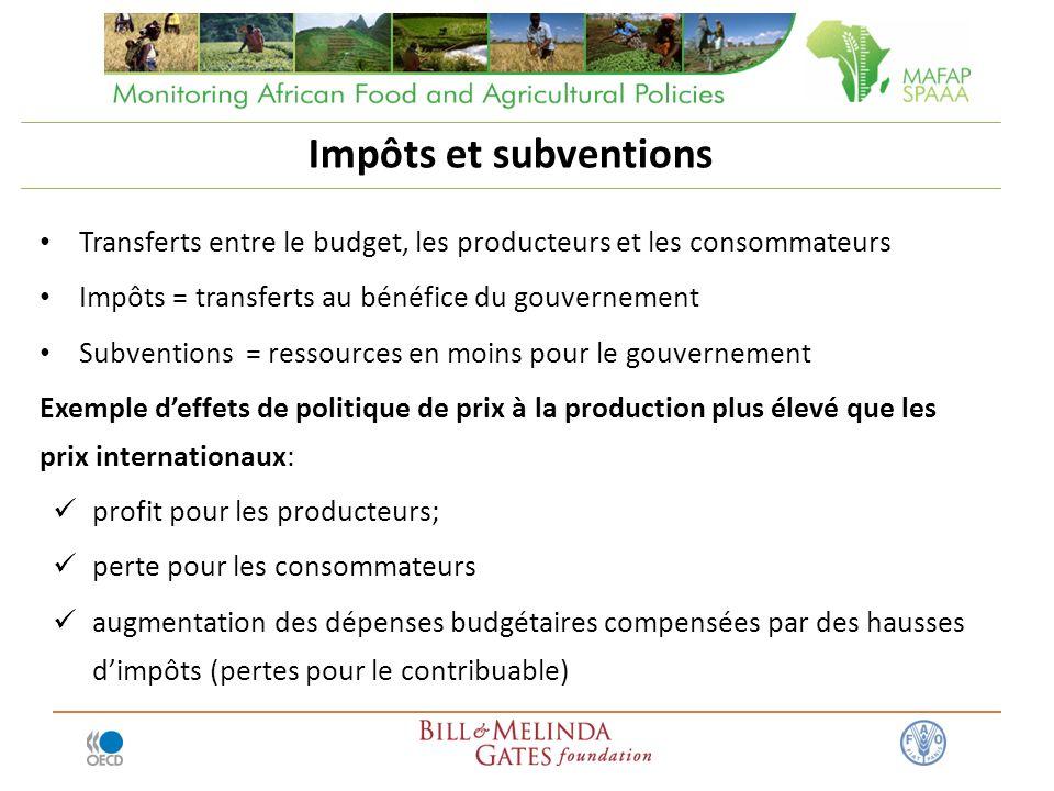 Impôts et subventions Transferts entre le budget, les producteurs et les consommateurs Impôts = transferts au bénéfice du gouvernement Subventions = r