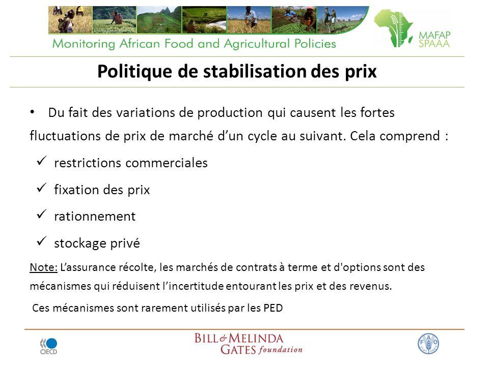 Politique de stabilisation des prix Du fait des variations de production qui causent les fortes fluctuations de prix de marché dun cycle au suivant. C