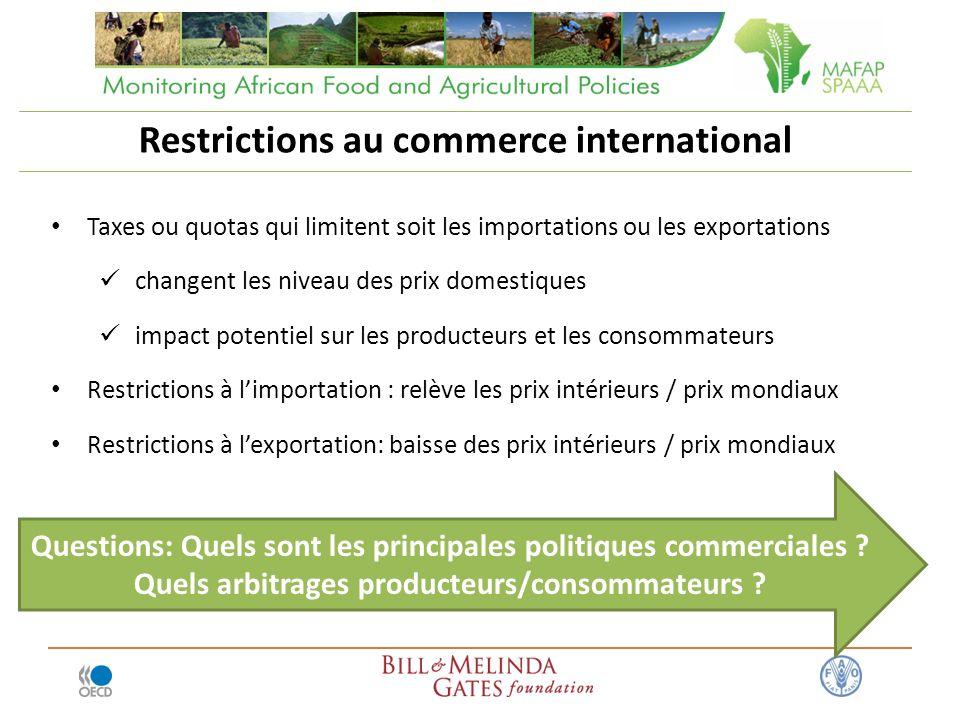Restrictions au commerce international Taxes ou quotas qui limitent soit les importations ou les exportations changent les niveau des prix domestiques