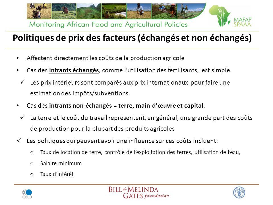Politiques de prix des facteurs (échangés et non échangés) Affectent directement les coûts de la production agricole Cas des intrants échangés, comme