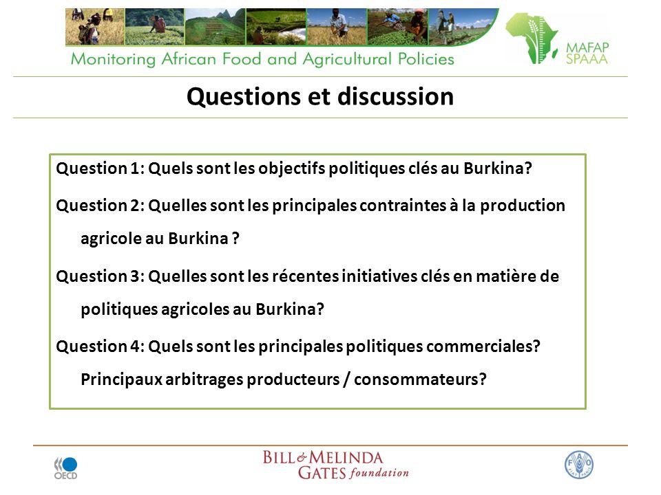 Questions et discussion Question 1: Quels sont les objectifs politiques clés au Burkina? Question 2: Quelles sont les principales contraintes à la pro