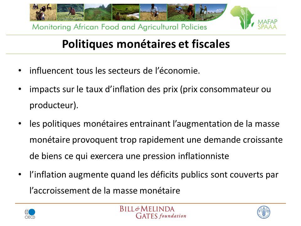 Politiques monétaires et fiscales influencent tous les secteurs de léconomie. impacts sur le taux dinflation des prix (prix consommateur ou producteur