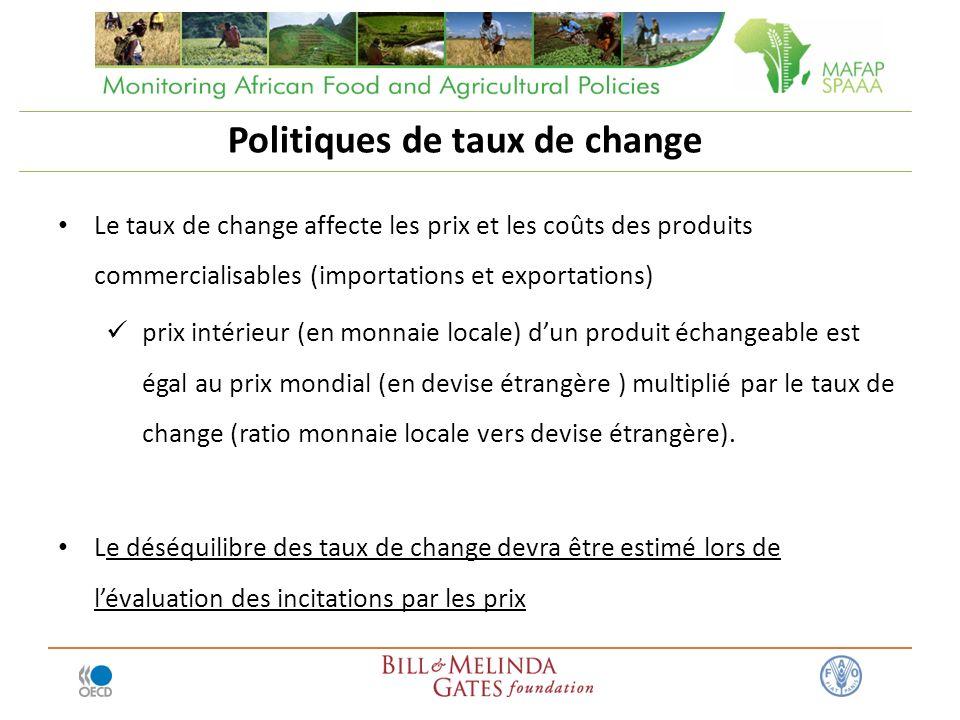 Politiques de taux de change Le taux de change affecte les prix et les coûts des produits commercialisables (importations et exportations) prix intéri