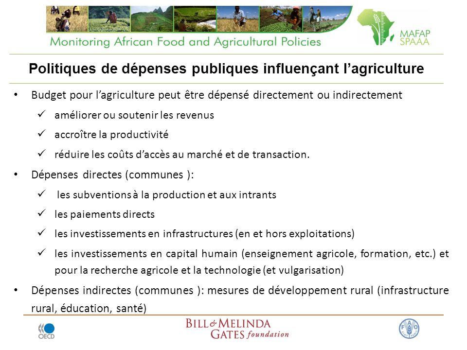 Politiques de dépenses publiques influençant lagriculture Budget pour lagriculture peut être dépensé directement ou indirectement améliorer ou souteni