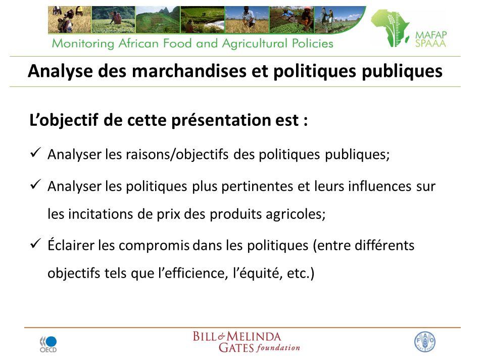 Lobjectif de cette présentation est : Analyser les raisons/objectifs des politiques publiques; Analyser les politiques plus pertinentes et leurs influences sur les incitations de prix des produits agricoles; Éclairer les compromis dans les politiques (entre différents objectifs tels que lefficience, léquité, etc.) Analyse des marchandises et politiques publiques