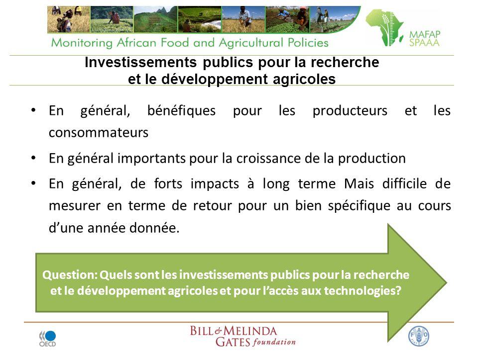 En général, bénéfiques pour les producteurs et les consommateurs En général importants pour la croissance de la production En général, de forts impact