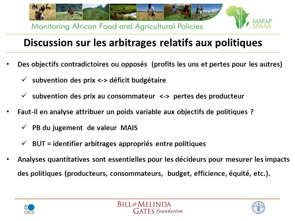 Discussion sur les arbitrages relatifs aux politiques Des objectifs contradictoires ou opposés (profits les uns et pertes pour les autres) subvention
