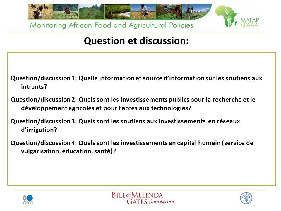 Question et discussion: Question/discussion 1: Quelle information et source dinformation sur les soutiens aux intrants? Question/discussion 2: Quels s