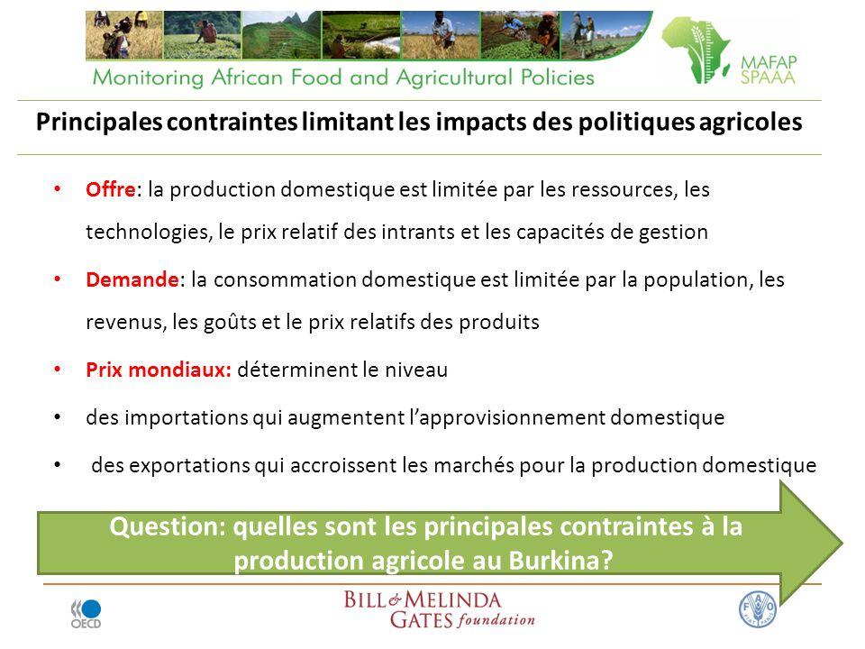 Principales contraintes limitant les impacts des politiques agricoles Offre: la production domestique est limitée par les ressources, les technologies
