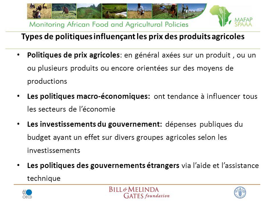 Types de politiques influençant les prix des produits agricoles Politiques de prix agricoles: en général axées sur un produit, ou un ou plusieurs prod