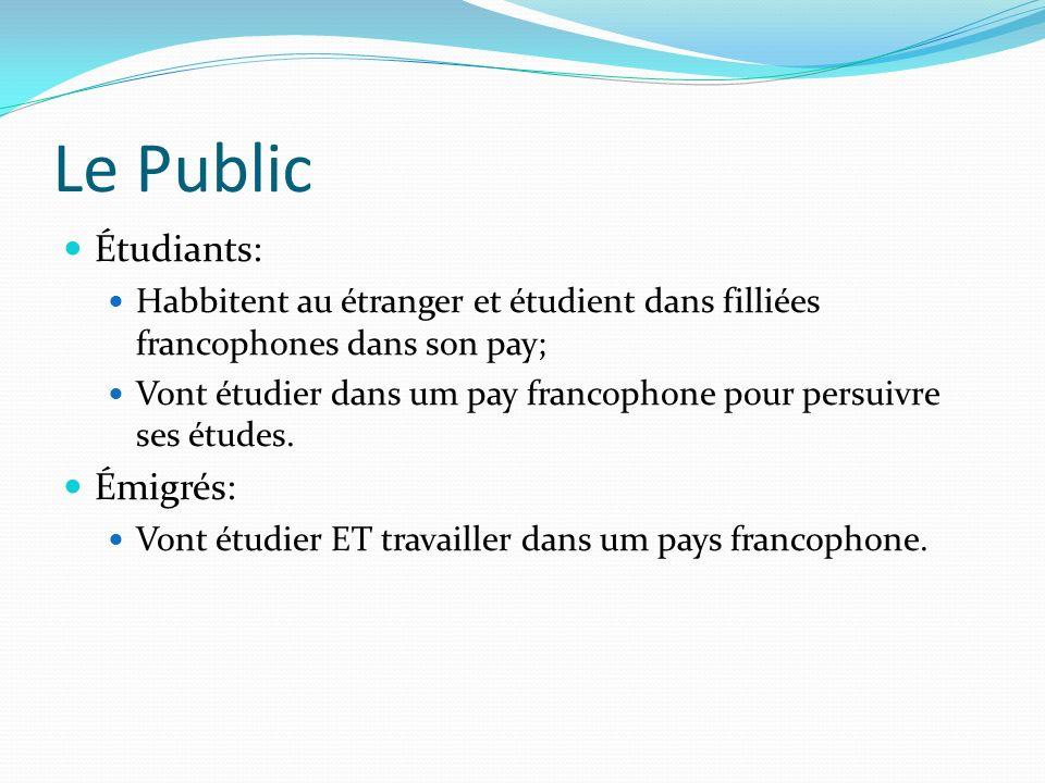Le Public Étudiants: Habbitent au étranger et étudient dans filliées francophones dans son pay; Vont étudier dans um pay francophone pour persuivre ses études.