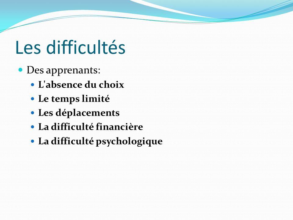 Les difficultés Des apprenants: L absence du choix Le temps limité Les déplacements La difficulté financière La difficulté psychologique