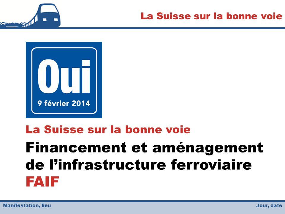 Jour, date La Suisse sur la bonne voie Manifestation, lieu Financement et aménagement de linfrastructure ferroviaire FAIF La Suisse sur la bonne voie