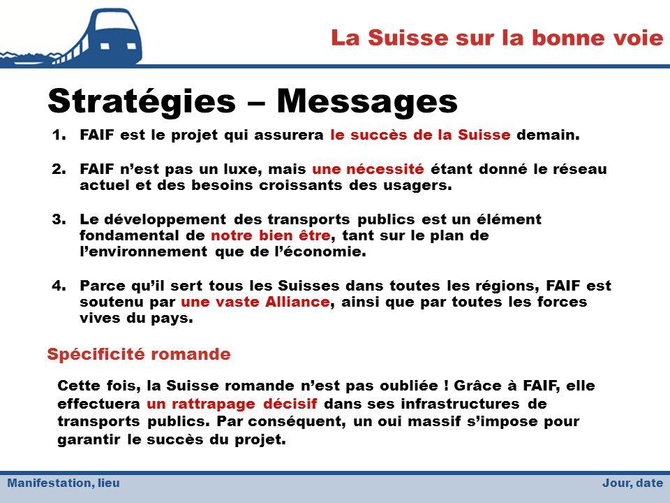 Jour, date La Suisse sur la bonne voie Manifestation, lieu Stratégies – Messages 1.FAIF est le projet qui assurera le succès de la Suisse demain.