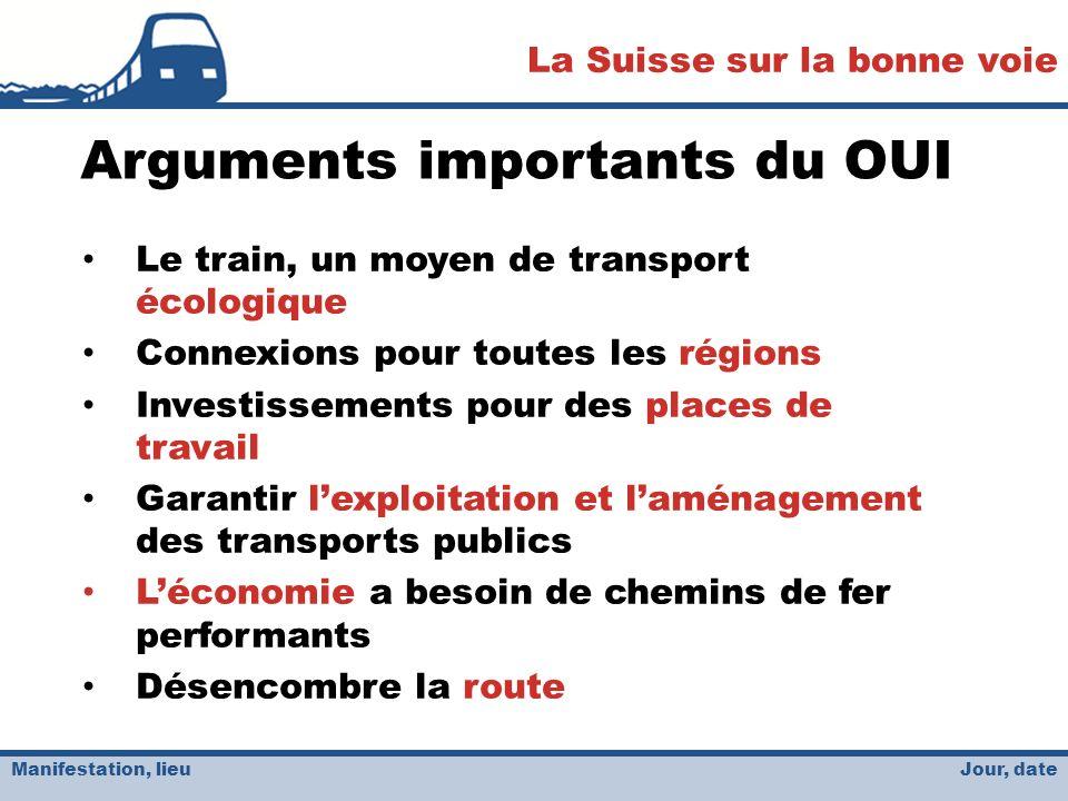Jour, date La Suisse sur la bonne voie Manifestation, lieu Arguments importants du OUI Le train, un moyen de transport écologique Connexions pour toutes les régions Investissements pour des places de travail Garantir lexploitation et laménagement des transports publics Léconomie a besoin de chemins de fer performants Désencombre la route