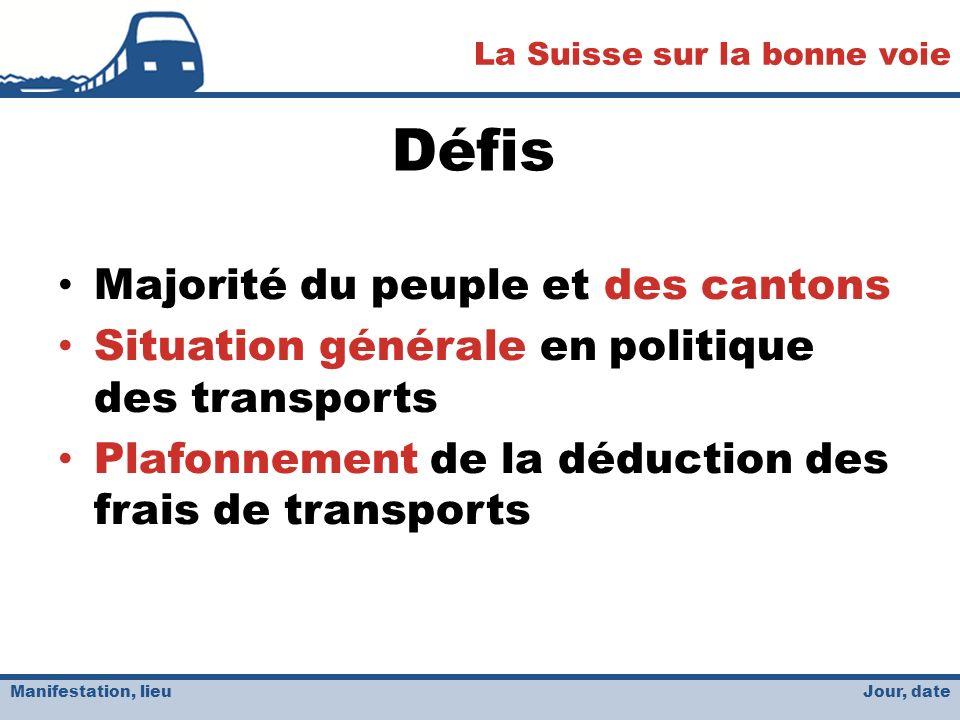 Jour, date La Suisse sur la bonne voie Manifestation, lieu Défis Majorité du peuple et des cantons Situation générale en politique des transports Plafonnement de la déduction des frais de transports