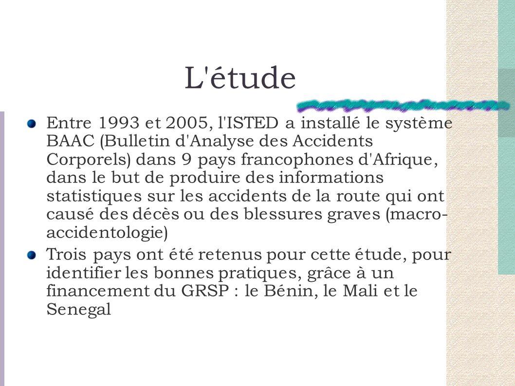 L étude Entre 1993 et 2005, l ISTED a installé le système BAAC (Bulletin d Analyse des Accidents Corporels) dans 9 pays francophones d Afrique, dans le but de produire des informations statistiques sur les accidents de la route qui ont causé des décès ou des blessures graves (macro- accidentologie) Trois pays ont été retenus pour cette étude, pour identifier les bonnes pratiques, grâce à un financement du GRSP : le Bénin, le Mali et le Senegal