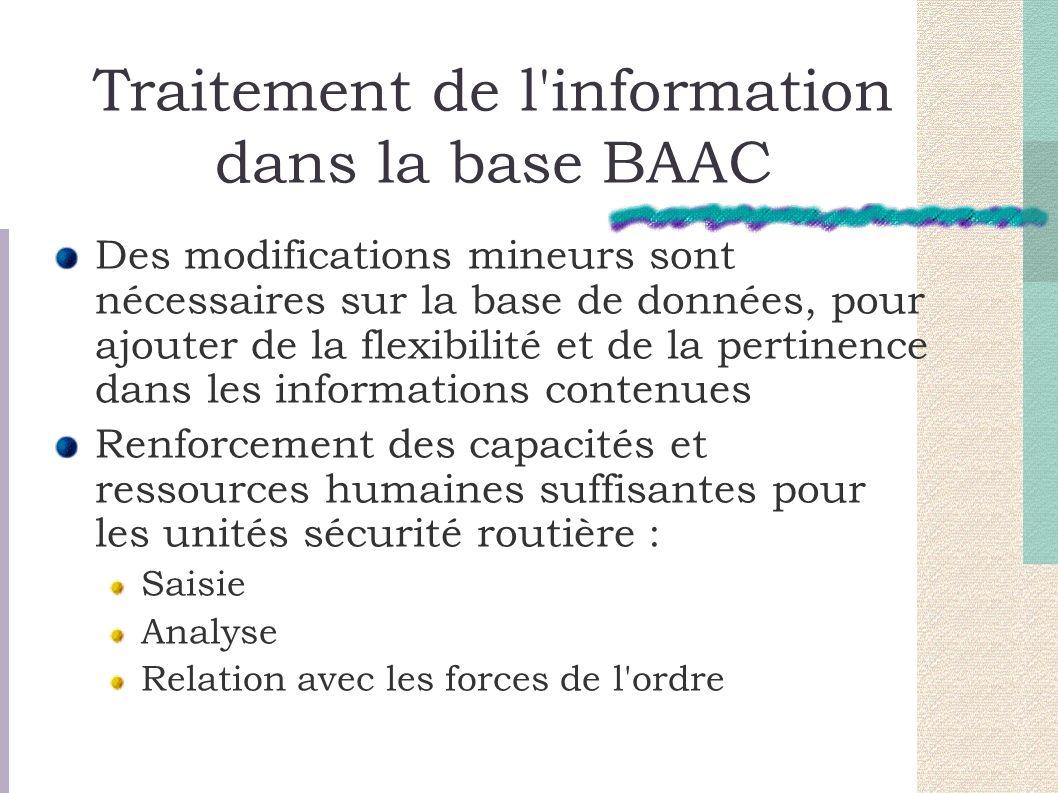 Traitement de l information dans la base BAAC Des modifications mineurs sont nécessaires sur la base de données, pour ajouter de la flexibilité et de la pertinence dans les informations contenues Renforcement des capacités et ressources humaines suffisantes pour les unités sécurité routière : Saisie Analyse Relation avec les forces de l ordre
